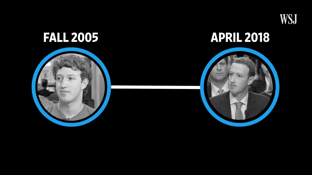 Zuckerberg Through Time: How Facebook's Message Has Changed